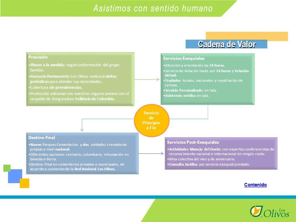 K Cadena de Valor Previsión Planes a la medida: según conformación del grupo familiar.