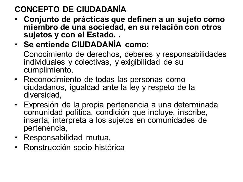 CONCEPTO DE CIUDADANÍA Conjunto de prácticas que definen a un sujeto como miembro de una sociedad, en su relación con otros sujetos y con el Estado..