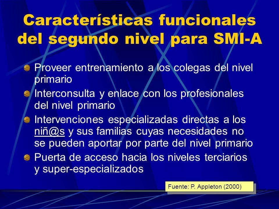 Goldberg & Huxley, 1980 (adaptada infancia: Pedreira, 1996) Comunidad Consulta At.