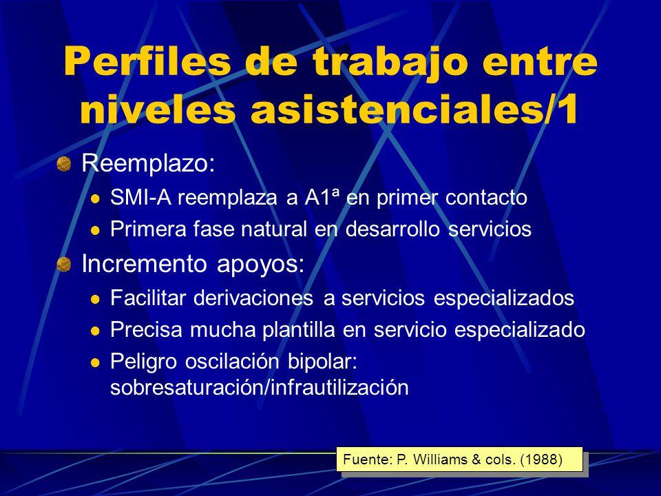Relaciones entre dos sistemas MetasMedios CooperaciónAcuerdo CompeticiónAcuerdoDesacuerdo ColaboraciónDesacuerdoAcuerdo ConflictoDesacuerdo Fuente: Maturana (1990)