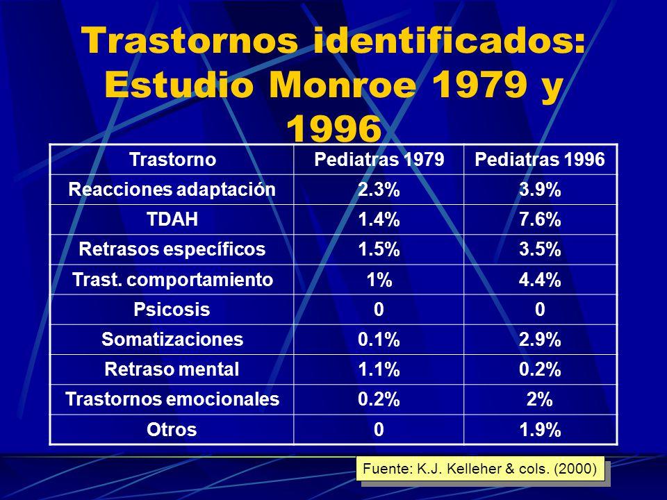 Fuente Premio Dr.