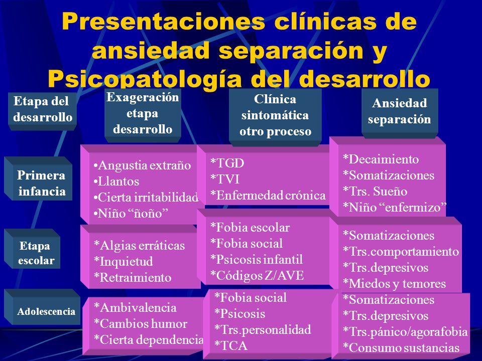 Fuente Premio Infancia 89-90 Ministerio Asuntos sociales Tesis Doctoral: Análisis demanda Salud Mental Infantil Director : Prof.