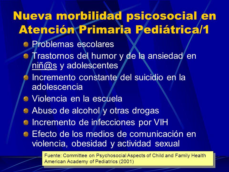 Perfil de la prevalencia trastornos mentales AP Pediátrica Se presentan de forma relevante en los niñ@s y adolescentes que acuden a consulta de APniñ@s 2-5% problemas emocionales Tasas de trastornos mentales: 7-12 años de edad ¼ y entre 13-16 años 4/10 Tipo de trastornos prevalentes: Preescolares: Trastornos oposicionismo desafiante Escolares y adolescentes: Trastornos emocionales Trastornos mentales están muy asociados con un incremento de síntomas somáticos, de utilización de servicios de salud y de factores de riesgo para la salud Fuente: T.