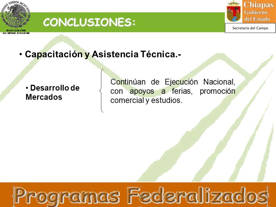 CONCLUSIONES: Capacitación y Asistencia Técnica.- Desarrollo de Mercados Continúan de Ejecución Nacional, con apoyos a ferias, promoción comercial y estudios.