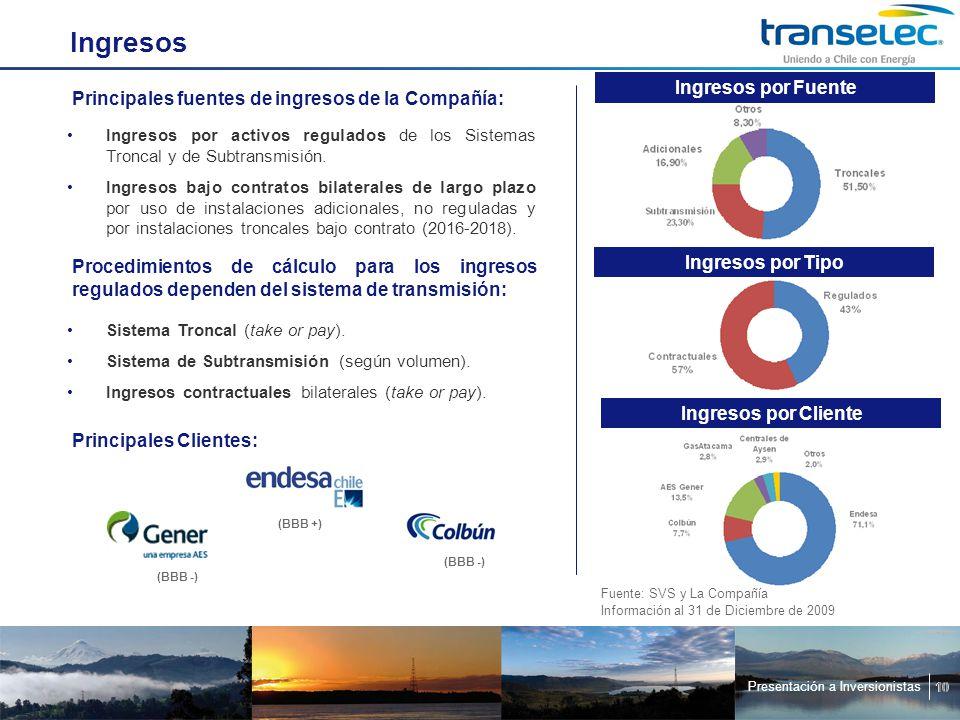 Presentación a Inversionistas 10 Ingresos Ingresos por activos regulados de los Sistemas Troncal y de Subtransmisión.