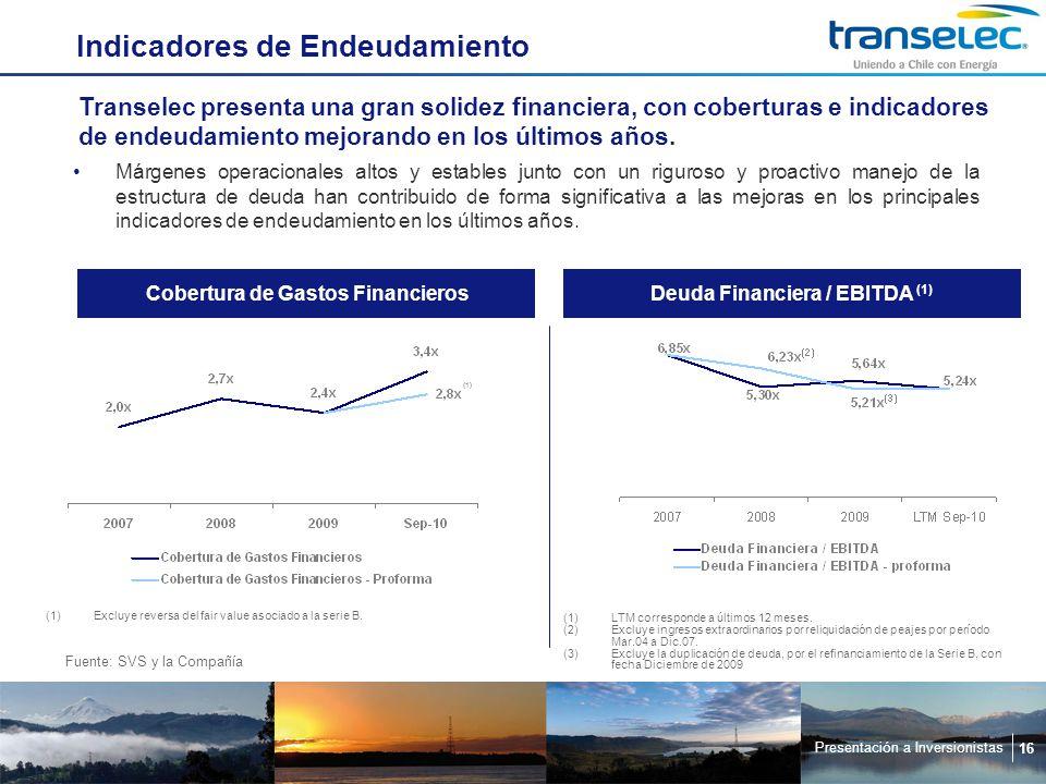 Presentación a Inversionistas 16 Indicadores de Endeudamiento Transelec presenta una gran solidez financiera, con coberturas e indicadores de endeudamiento mejorando en los últimos años.