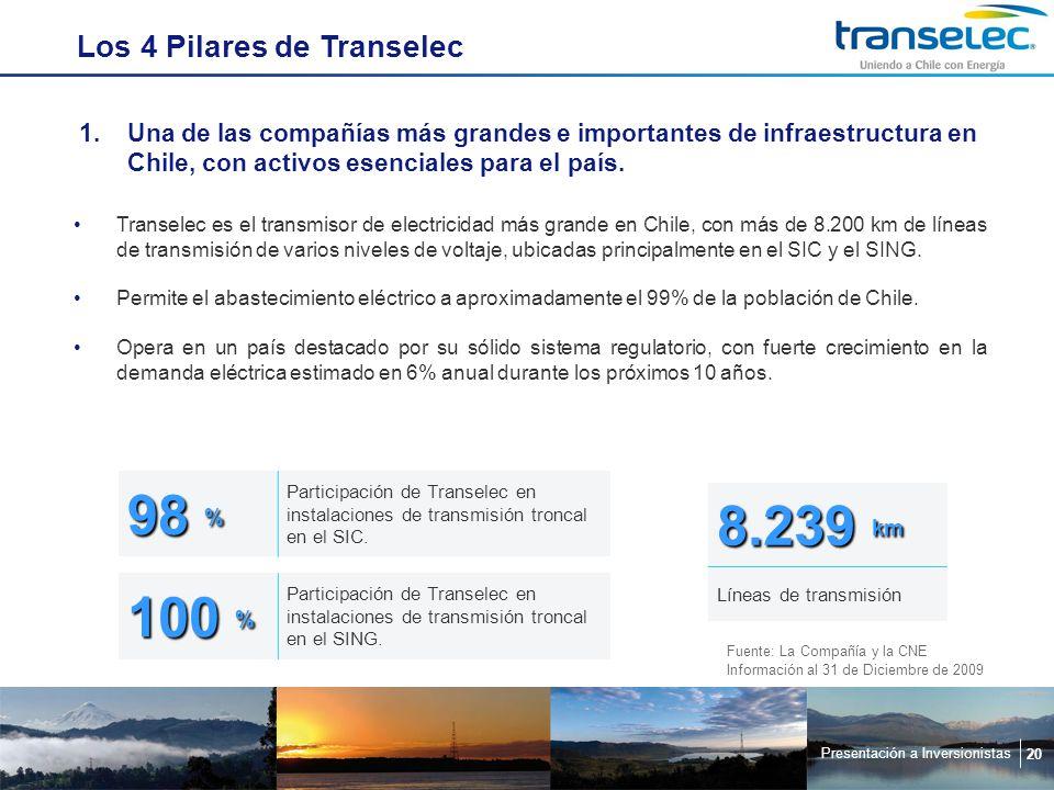 Presentación a Inversionistas 20 1.Una de las compañías más grandes e importantes de infraestructura en Chile, con activos esenciales para el país.