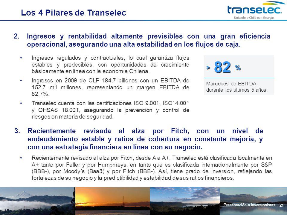 Presentación a Inversionistas 21 Los 4 Pilares de Transelec 2.Ingresos y rentabilidad altamente previsibles con una gran eficiencia operacional, asegurando una alta estabilidad en los flujos de caja.