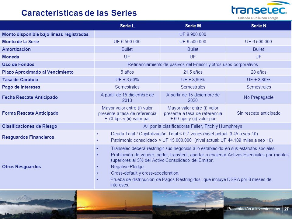 Presentación a Inversionistas 27 Serie LSerie MSerie N Monto disponible bajo líneas registradasUF 8.900.000 Monto de la SerieUF 6.500.000 AmortizaciónBullet MonedaUF Uso de FondosRefinanciamiento de pasivos del Emisor y otros usos corporativos Plazo Aproximado al Vencimiento5 años21,5 años28 años Tasa de CarátulaUF + 3,50%UF + 3,90%UF + 3,80% Pago de InteresesSemestrales Fecha Rescate Anticipado A partir de 15 diciembre de 2013 A partir de 15 diciembre de 2020 No Prepagable Forma Rescate Anticipado Mayor valor entre (i) valor presente a tasa de referencia + 70 bps y (ii) valor par Mayor valor entre (i) valor presente a tasa de referencia + 60 bps y (ii) valor par Sin rescate anticipado Clasificaciones de RiesgoA+ por la clasificadoras Feller, Fitch y Humphreys Resguardos Financieros Deuda Total / Capitalización Total < 0,7 veces (nivel actual: 0,45 a sep 10) Patrimonio consolidado > UF 15.000.000 (nivel actual: UF 44.189 miles a sep 10) Otros Resguardos Transelec deberá restringir sus negocios a lo establecido en sus estatutos sociales.