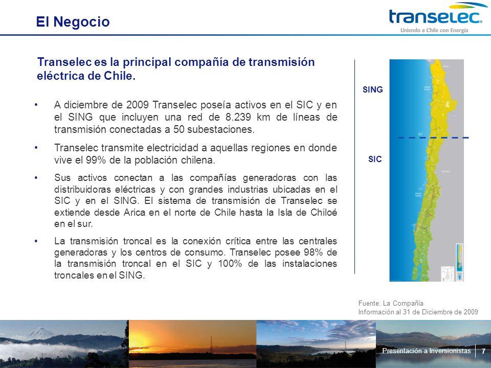 Presentación a Inversionistas 7 El Negocio SING SIC Transelec es la principal compañía de transmisión eléctrica de Chile.