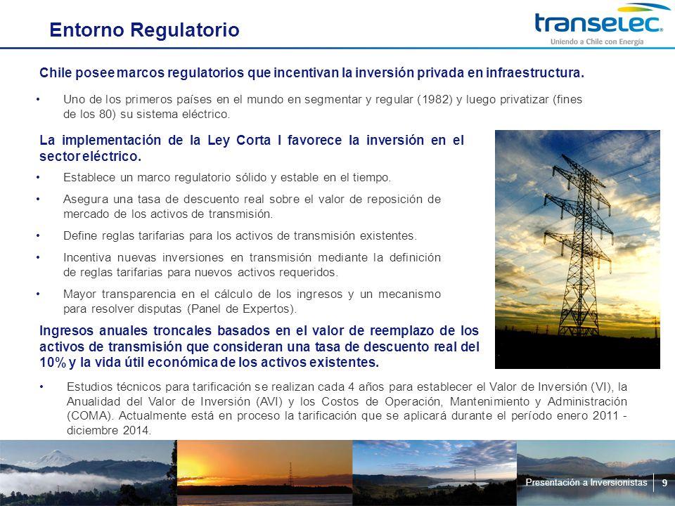 Presentación a Inversionistas 9 Entorno Regulatorio Establece un marco regulatorio sólido y estable en el tiempo.