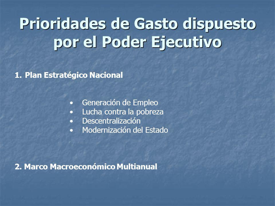 Prioridades de Gasto dispuesto por el Poder Ejecutivo 1.Plan Estratégico Nacional Generación de Empleo Lucha contra la pobreza Descentralización Modernización del Estado 2.