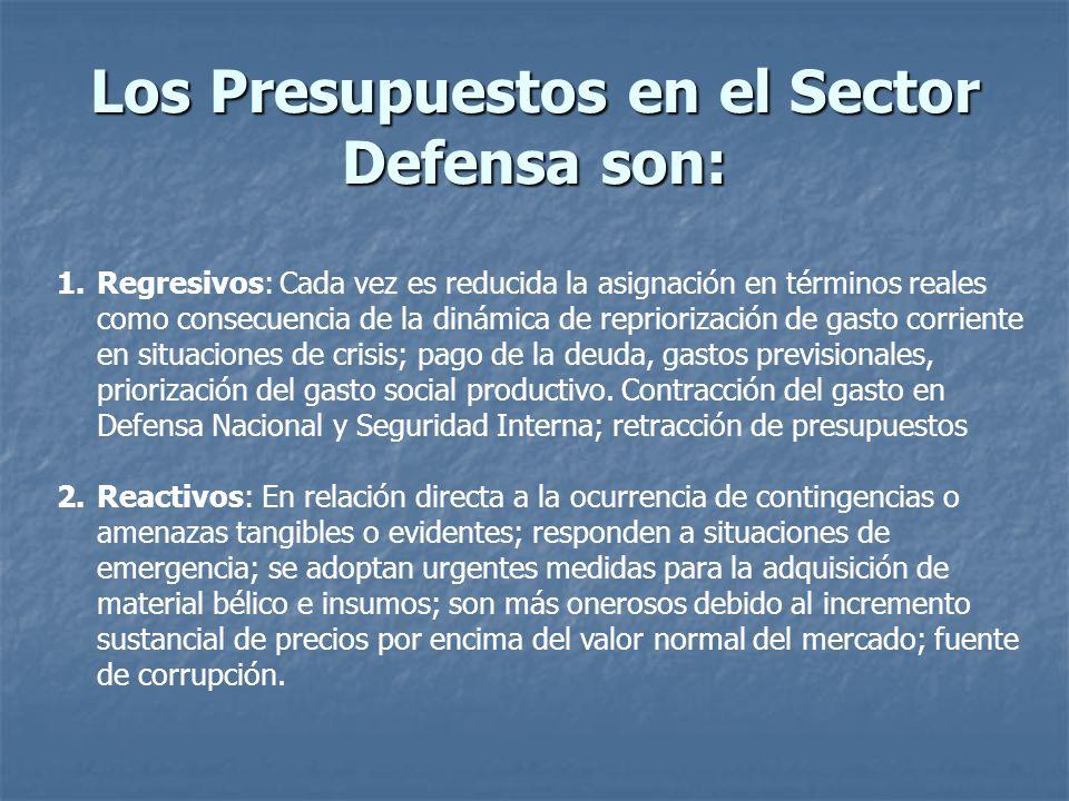 Los Presupuestos en el Sector Defensa son: 1.Regresivos: Cada vez es reducida la asignación en términos reales como consecuencia de la dinámica de repriorización de gasto corriente en situaciones de crisis; pago de la deuda, gastos previsionales, priorización del gasto social productivo.