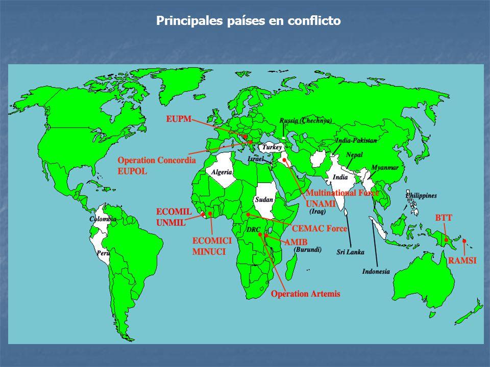 Principales países en conflicto
