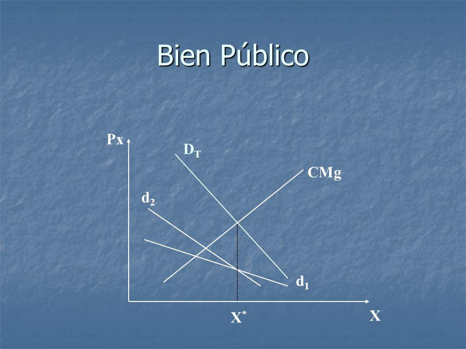 Bien Público CMg DTDT d2d2 d1d1 X Px X*X*