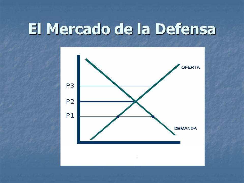 El Mercado de la Defensa