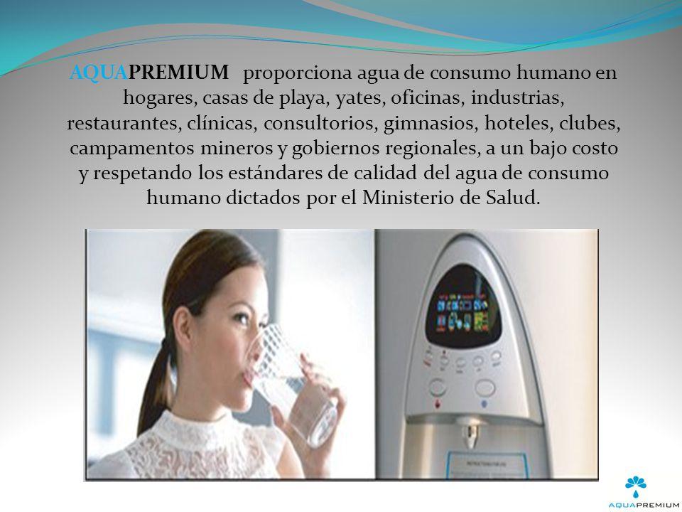 PRODUCCIÓN DE AGUA POR PORCENTAJE DE HUMEDAD AQUAPREMIUM produce agua dependiendo de la humedad relativa del aire y de la temperatura.