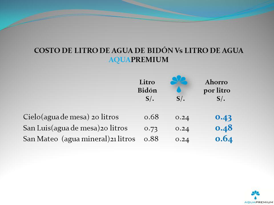 Con un medidor interno se ha calculado el consumo de energía eléctrica de AQUAPREMIUM Medidor interno de energía DENGLI N° 11061917 Consumo de energía por 01 litro :0.675 Kw/h Costo energía 01 Kw/h :S/.