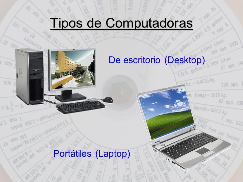 Tipos de Computadoras Portátiles (Laptop) De escritorio (Desktop)