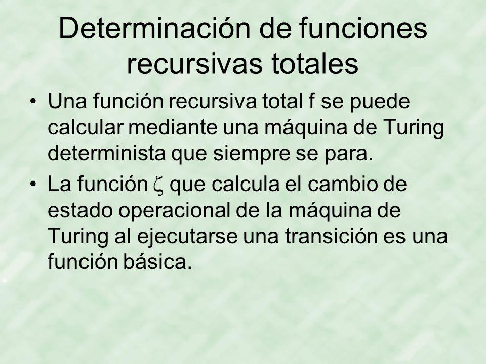 Determinación de funciones recursivas totales Una función recursiva total f se puede calcular mediante una máquina de Turing determinista que siempre se para.