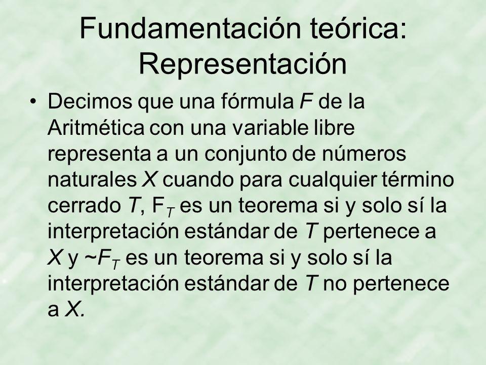 Fundamentación teórica: Representación Decimos que una fórmula F de la Aritmética con una variable libre representa a un conjunto de números naturales X cuando para cualquier término cerrado T, F T es un teorema si y solo sí la interpretación estándar de T pertenece a X y ~F T es un teorema si y solo sí la interpretación estándar de T no pertenece a X.