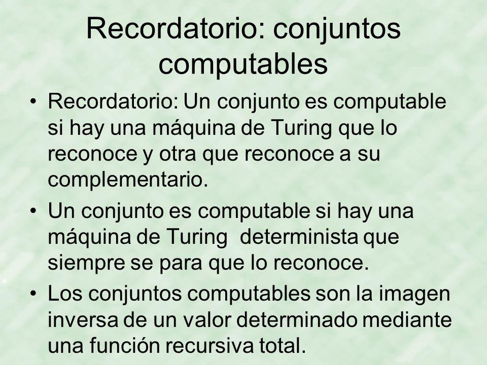 Recordatorio: conjuntos computables Recordatorio: Un conjunto es computable si hay una máquina de Turing que lo reconoce y otra que reconoce a su complementario.