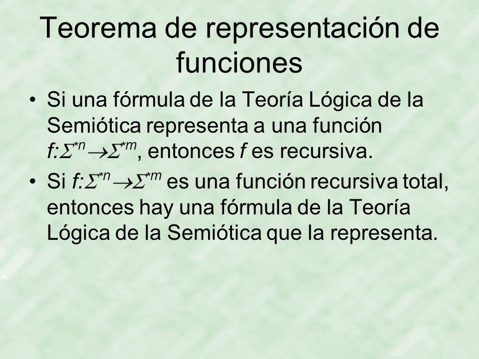 Teorema de representación de funciones Si una fórmula de la Teoría Lógica de la Semiótica representa a una función f:  * n  * m, entonces f es recursiva.