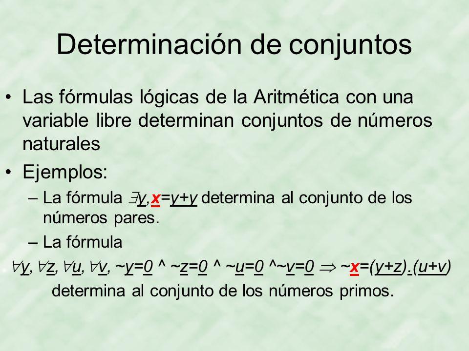 Determinación de conjuntos Las fórmulas lógicas de la Aritmética con una variable libre determinan conjuntos de números naturales Ejemplos: –La fórmula  y,x=y+y determina al conjunto de los números pares.