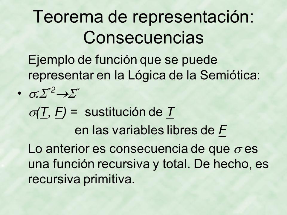 Teorema de representación: Consecuencias Ejemplo de función que se puede representar en la Lógica de la Semiótica:  :  * 2  *  (T, F) = sustitución de T en las variables libres de F Lo anterior es consecuencia de que  es una función recursiva y total.