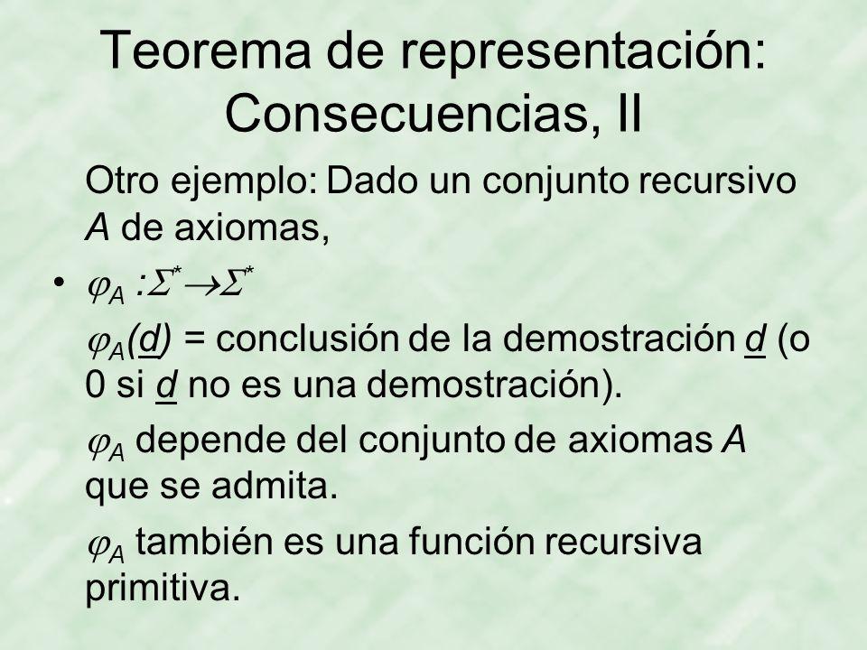 Teorema de representación: Consecuencias, II Otro ejemplo: Dado un conjunto recursivo A de axiomas,  A :  *  *  A (d) = conclusión de la demostración d (o 0 si d no es una demostración).
