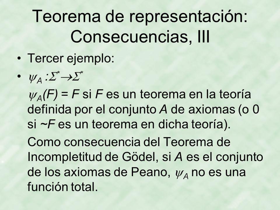 Teorema de representación: Consecuencias, III Tercer ejemplo:  A :  *  *  A (F) = F si F es un teorema en la teoría definida por el conjunto A de axiomas (o 0 si ~F es un teorema en dicha teoría).