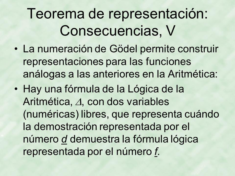 Teorema de representación: Consecuencias, V La numeración de Gödel permite construir representaciones para las funciones análogas a las anteriores en la Aritmética: Hay una fórmula de la Lógica de la Aritmética, , con dos variables (numéricas) libres, que representa cuándo la demostración representada por el número d demuestra la fórmula lógica representada por el número f.