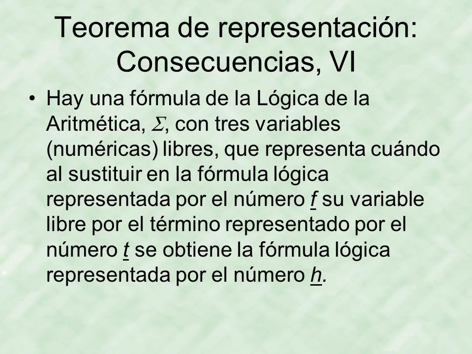 Teorema de representación: Consecuencias, VI Hay una fórmula de la Lógica de la Aritmética, , con tres variables (numéricas) libres, que representa cuándo al sustituir en la fórmula lógica representada por el número f su variable libre por el término representado por el número t se obtiene la fórmula lógica representada por el número h.