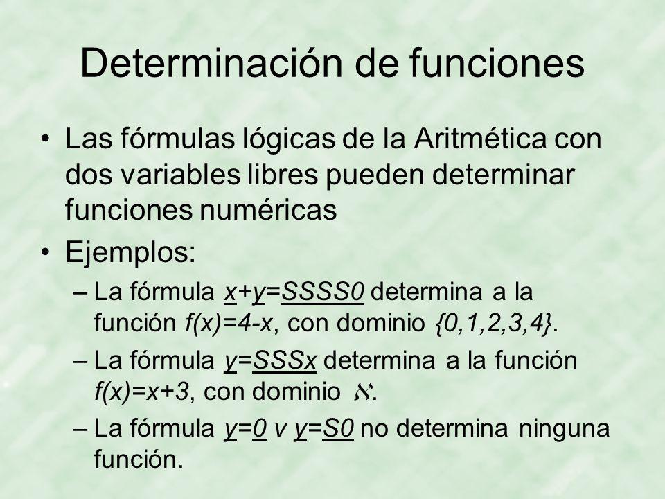 Determinación de funciones Las fórmulas lógicas de la Aritmética con dos variables libres pueden determinar funciones numéricas Ejemplos: –La fórmula x+y=SSSS0 determina a la función f(x)=4-x, con dominio {0,1,2,3,4}.