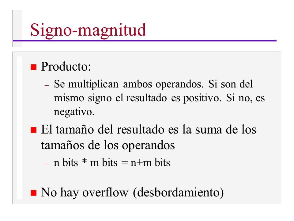 n Producto: – Se multiplican ambos operandos. Si son del mismo signo el resultado es positivo.