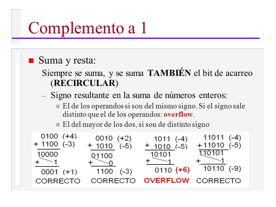 n Suma y resta: Siempre se suma, y se suma TAMBIÉN el bit de acarreo (RECIRCULAR) – Signo resultante en la suma de números enteros: n El de los operandos si son del mismo signo.