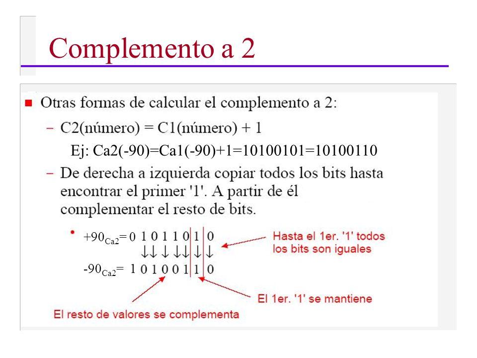 +90 Ca2 = 0 -90 Ca2 = 1 Ej: Ca2(-90)=Ca1(-90)+1=10100101=10100110