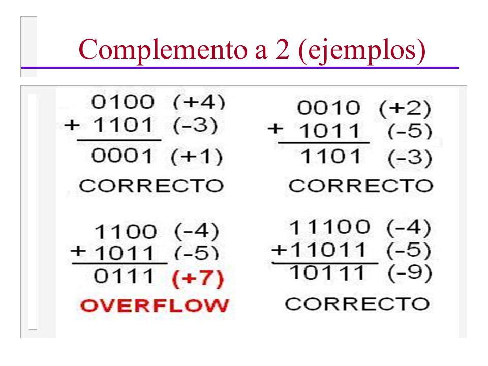 Complemento a 2 (ejemplos)