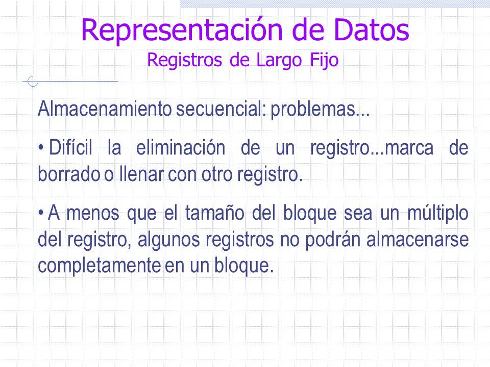 Representación de Datos Registros de Largo Fijo Almacenamiento secuencial: problemas...