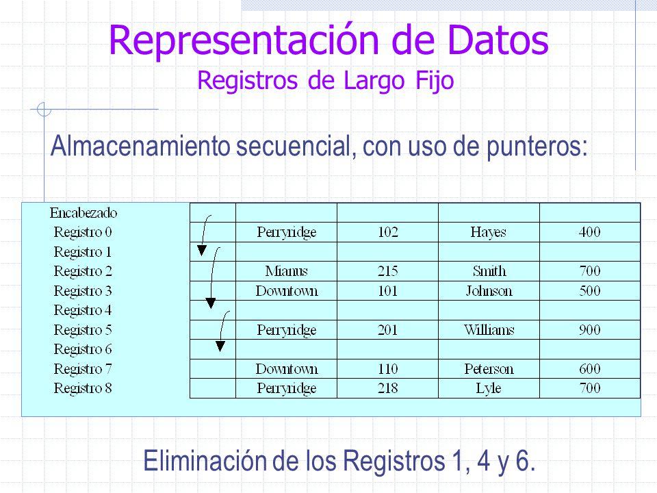 Representación de Datos Registros de Largo Fijo Almacenamiento secuencial, con uso de punteros: Eliminación de los Registros 1, 4 y 6.