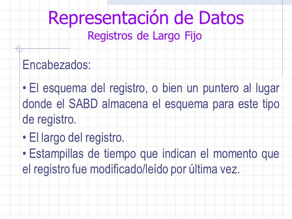 Representación de Datos Registros de Largo Fijo Encabezados: El esquema del registro, o bien un puntero al lugar donde el SABD almacena el esquema para este tipo de registro.