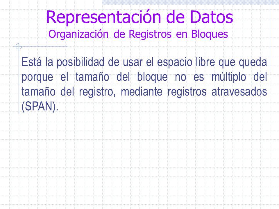 Representación de Datos Organización de Registros en Bloques Está la posibilidad de usar el espacio libre que queda porque el tamaño del bloque no es múltiplo del tamaño del registro, mediante registros atravesados (SPAN).