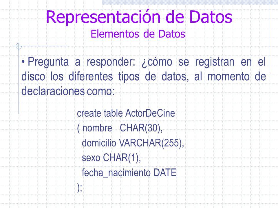 Representación de Datos Elementos de Datos Pregunta a responder: ¿cómo se registran en el disco los diferentes tipos de datos, al momento de declaraciones como: create table ActorDeCine ( nombre CHAR(30), domicilio VARCHAR(255), sexo CHAR(1), fecha_nacimiento DATE );