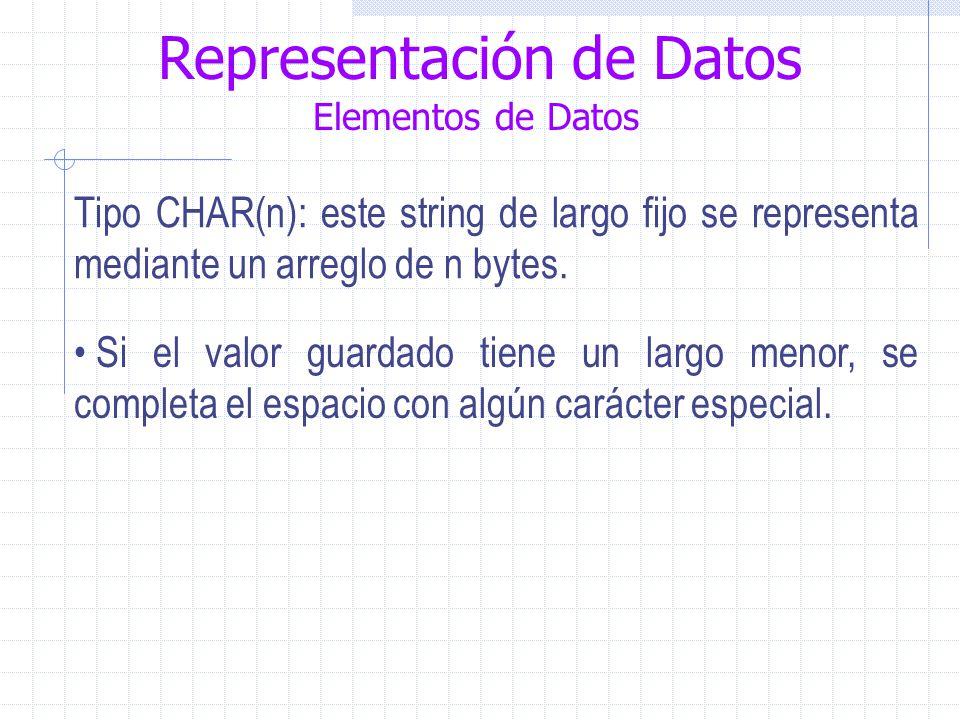 Representación de Datos Elementos de Datos Tipo CHAR(n): este string de largo fijo se representa mediante un arreglo de n bytes.