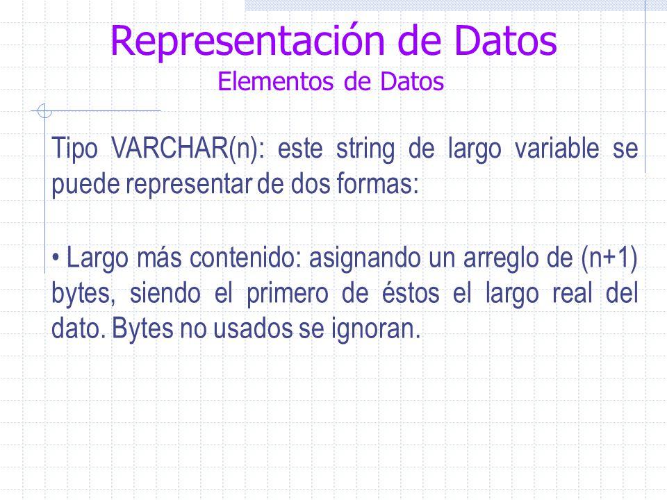 Representación de Datos Elementos de Datos Tipo VARCHAR(n): este string de largo variable se puede representar de dos formas: Largo más contenido: asignando un arreglo de (n+1) bytes, siendo el primero de éstos el largo real del dato.