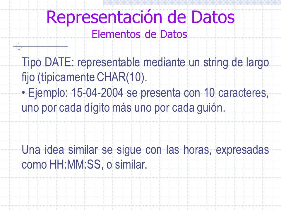 Representación de Datos Elementos de Datos Tipo DATE: representable mediante un string de largo fijo (típicamente CHAR(10).