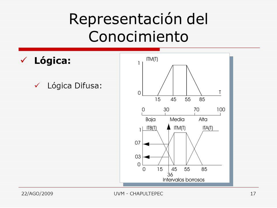 22/AGO/2009UVM - CHAPULTEPEC17 Lógica: Lógica Difusa: Representación del Conocimiento
