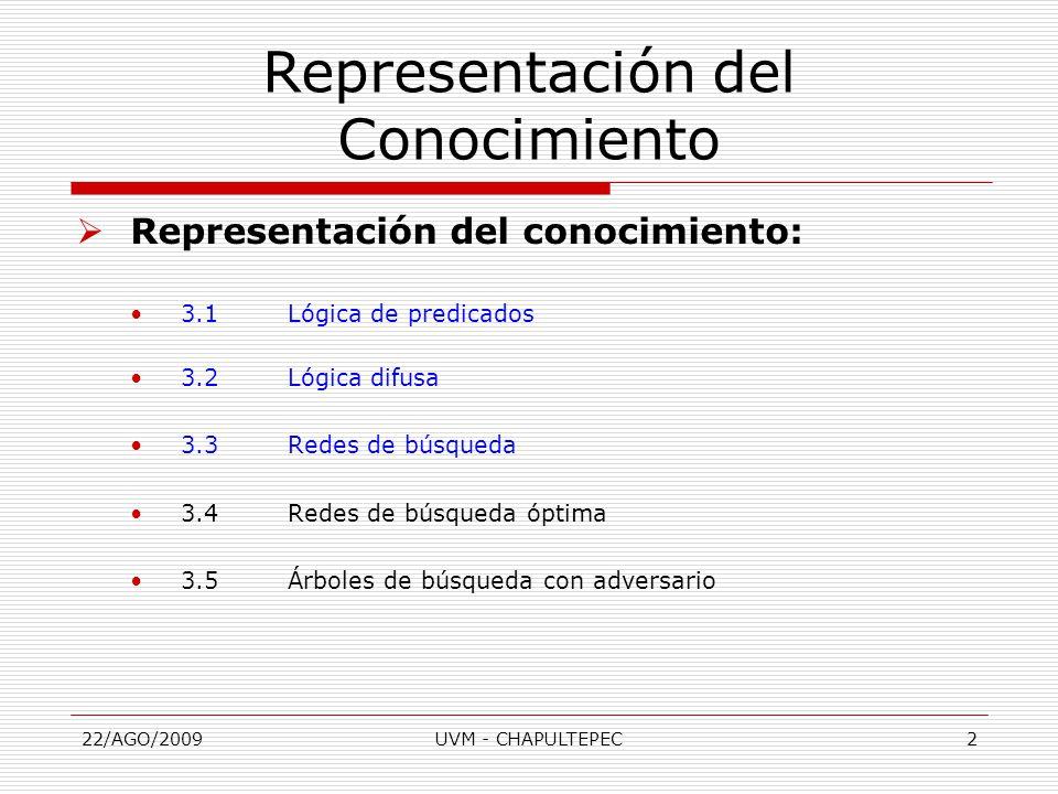 22/AGO/2009UVM - CHAPULTEPEC2  Representación del conocimiento: 3.1Lógica de predicados 3.2 Lógica difusa 3.3 Redes de búsqueda 3.4 Redes de búsqueda óptima 3.5 Árboles de búsqueda con adversario Representación del Conocimiento