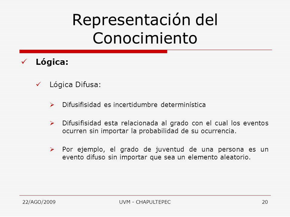22/AGO/2009UVM - CHAPULTEPEC20 Lógica: Lógica Difusa:  Difusifisidad es incertidumbre determinística  Difusifisidad esta relacionada al grado con el cual los eventos ocurren sin importar la probabilidad de su ocurrencia.