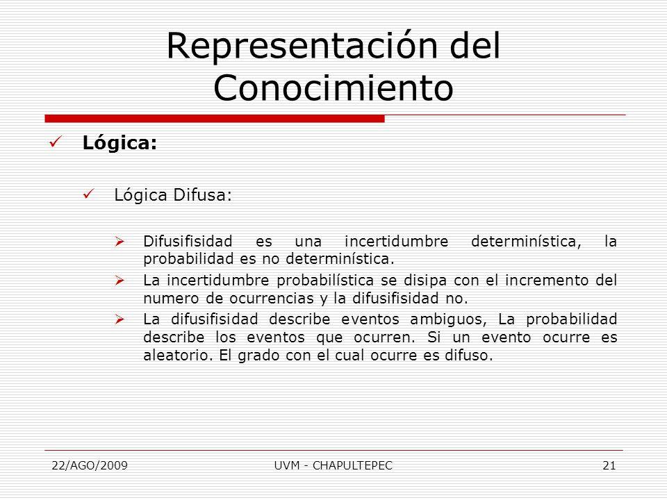22/AGO/2009UVM - CHAPULTEPEC21 Lógica: Lógica Difusa:  Difusifisidad es una incertidumbre determinística, la probabilidad es no determinística.
